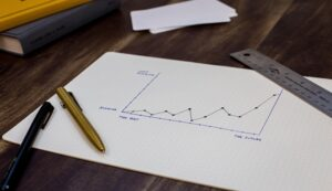 Blog - Uspešan prodajni trening